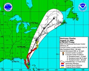 The Path of Hurricane Charley